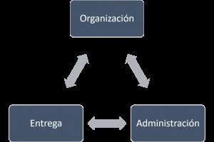 ¿Qué es una estrategia instruccional?